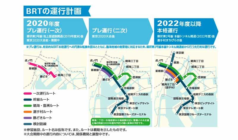 BRTプレ運行路線